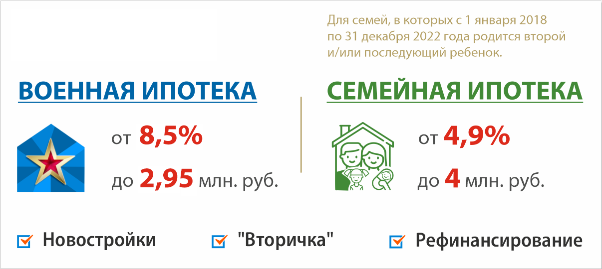 общая заявка на кредит во все банки рязани