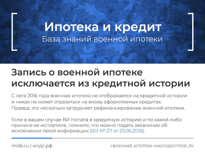 Небанковская кредитная организация акционерное общество