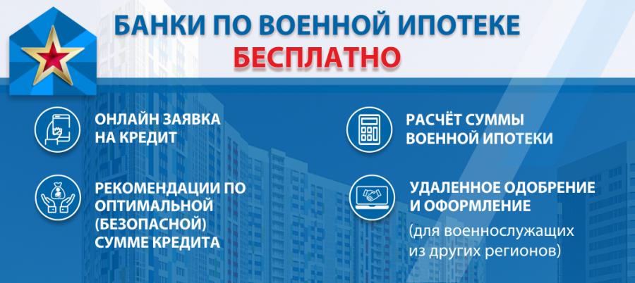 кредит 200000 без справок и поручителей в день обращения саратов